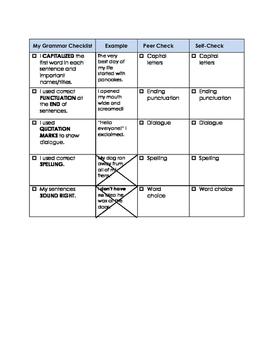 My Narrative Checklist