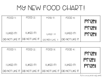 My New Food Chart
