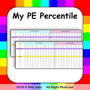 My PE Test Percentile