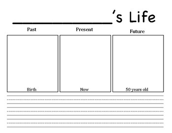 My Past, Present and Future Life
