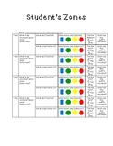 Zones Log