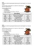 My Pet Dragon Writing Activity - Prep Free!