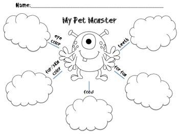 My Pet Monster Writing Process Activity