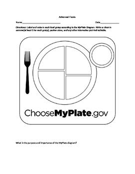 My Plate Color Worksheet (Editable)