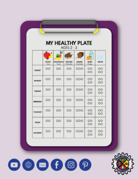 My Plate Portion Check List: Children