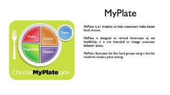 My Plate PowerPoint