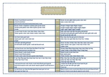 My Poem Planner with Rhyming Words List {printable}