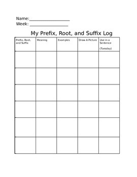 My Prefix, Suffix, and Root Log