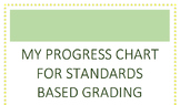 My Progress Chart for Standards Based Grading *Includes en