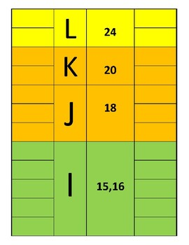 Reading Level Chart - Tree