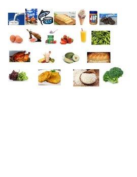 My Pyramid Spanish Food sort