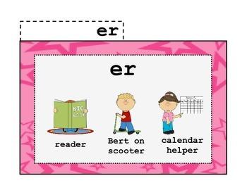 "My ""R"" Controlled Vowel Flip Book"