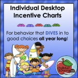 My Room's Ready!   Incentive Charts for Every Month