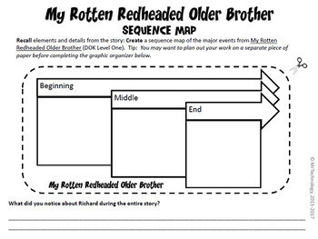My Rotten Redheaded Older Brother Lessons & Activities Bundle (CCSS)