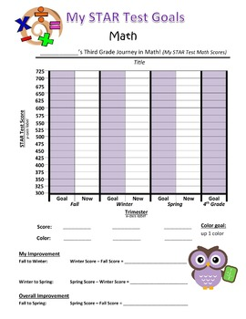 My STAR Test Goals - Student goal setting for standardized tests