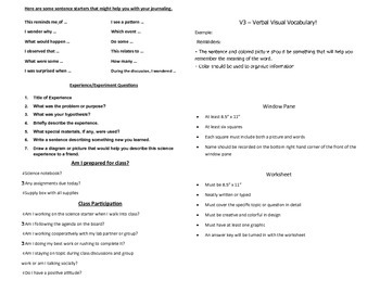 My Science Journal Guidelines