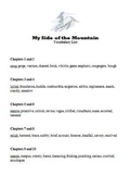My Side of the Mountain - Vocabulary List
