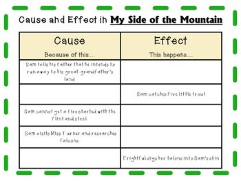 my side of the mountain free pdf