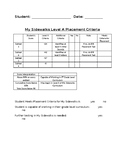 My Sidewalks Level A Placement Chart