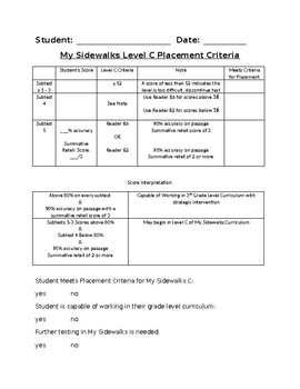 My Sidewalks Level C Placement Chart