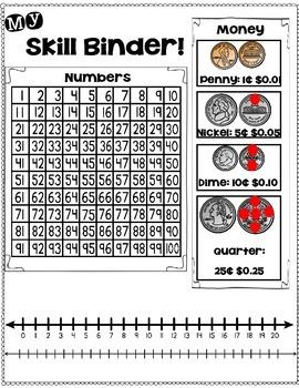 My Skill Binder, Second Grade Edition...EDITABLE!  By The 2 Teaching Divas