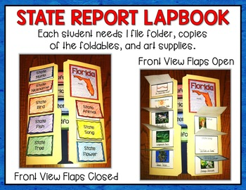 State Report - An Interactive Lapbook Project for ANY U.S. State!