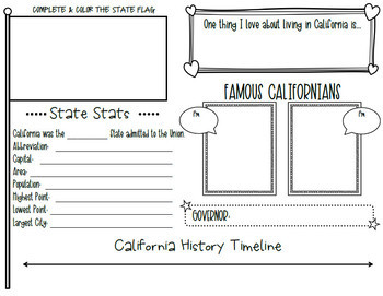 My State Research Project – CALIFORNIA!