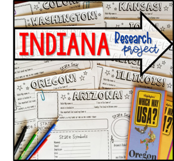 My State Research Project – INDIANA!