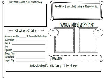 My State Research Project – MISSISSIPPI!