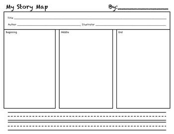 My Story Map: Story Sequencing Map for Common Core State Standards
