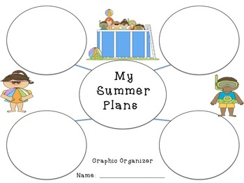 My Summer Plans - Craftivity - End of the Year FUN!