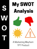 My Swot Analysis