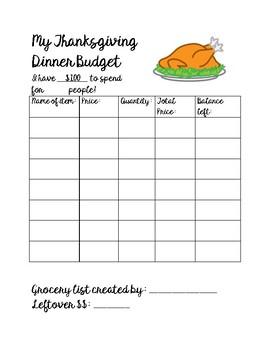 My Thanksgiving Dinner Budget Math Activity