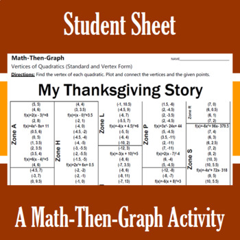 My Thanksgiving Story - A Math-Then-Graph Activity - Finding Vertices