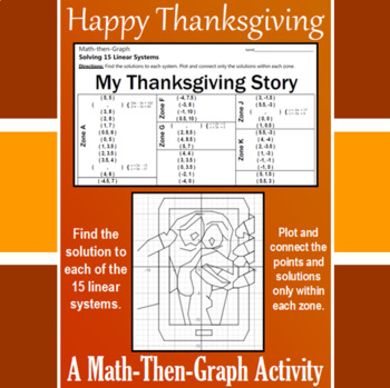 My Thanksgiving Story - A Math-Then-Graph Activity - Solve 15 Systems