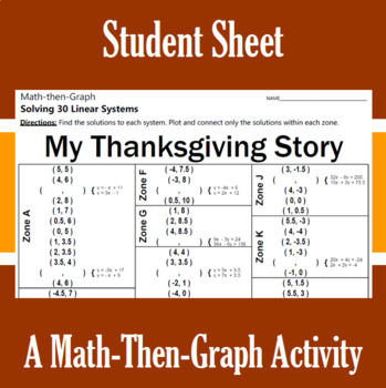 My Thanksgiving Story - A Math-Then-Graph Activity - Solve 30 Systems