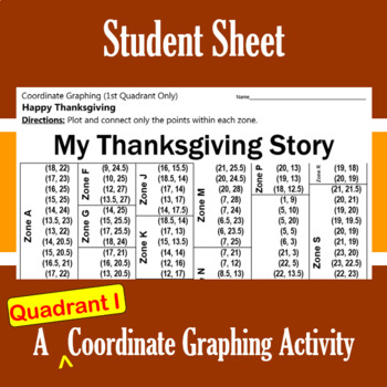 My Thanksgiving Story - A Quadrant I Coordinate Graphing Activity