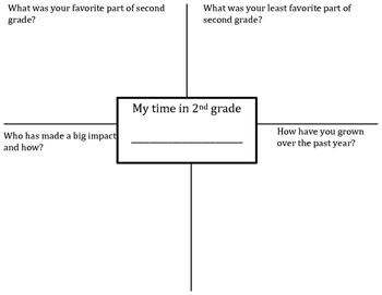 My Time in 2nd Grade