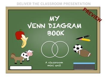 My Venn Diagram Book - Mini Unit for Expanding Expressive Langauge