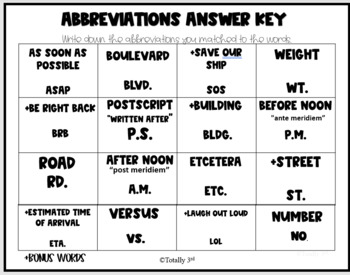 Abbreviations words game