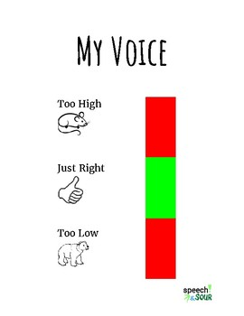 My Voice for Speech Therapy
