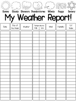 My Weather Report!