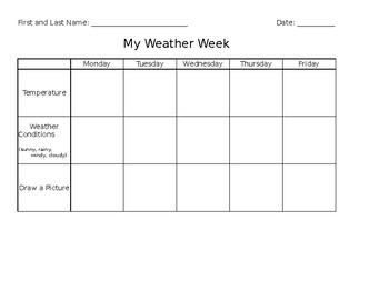 My Weather Week