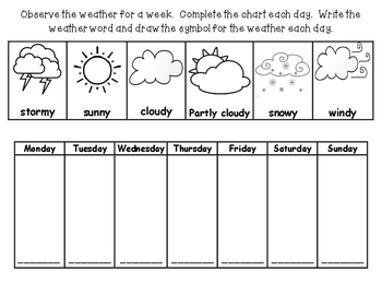 My Weekly Weather Report