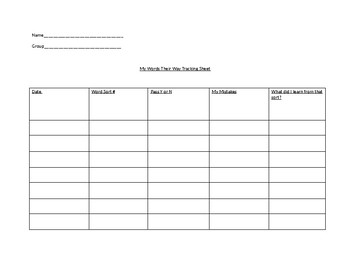 My Words Their Way Tracking Sheet
