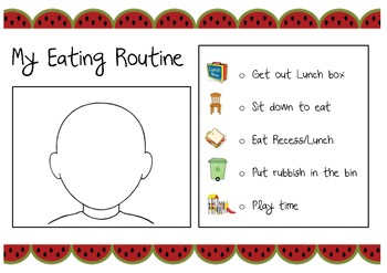 My eating routine