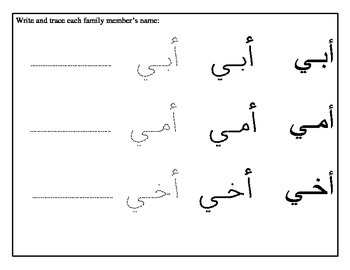 Arabic family vocabulary- أُسْرَتِي
