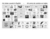 My letter sounds in English -  Mi carta de sonidos en ingles
