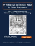 """WILLIAM SHAKESPEARE'S """"My mistress' eyes are ..."""": Quick Picture Analysis"""
