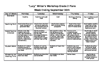 My week with Personal Narrative and Writer's workshop